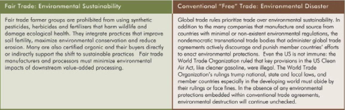 Free Trade and Fair Trade
