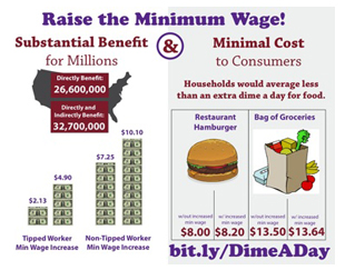 Dime a Day infographic 7.24.13