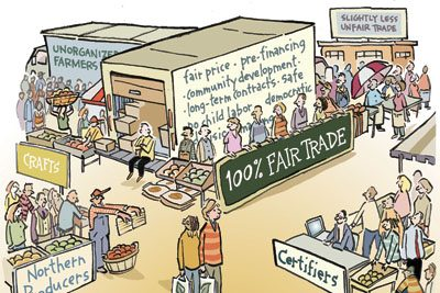 Basic principles of fair trade
