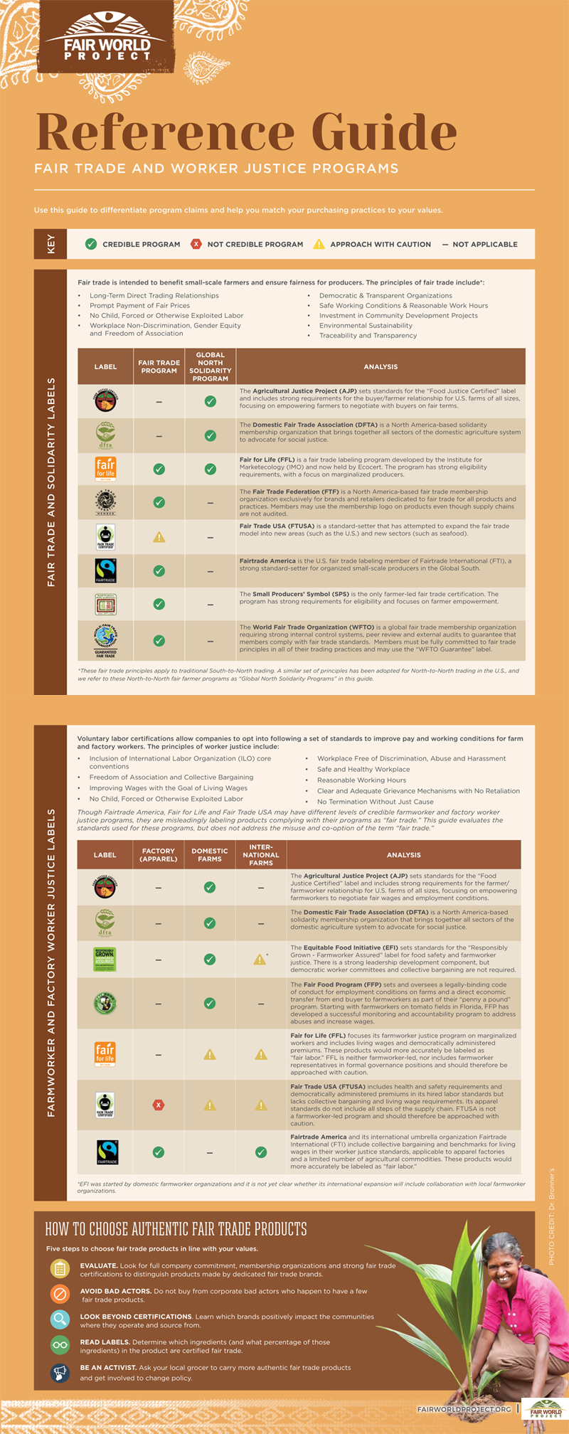 For a Better World Issue 17 Reference Guide