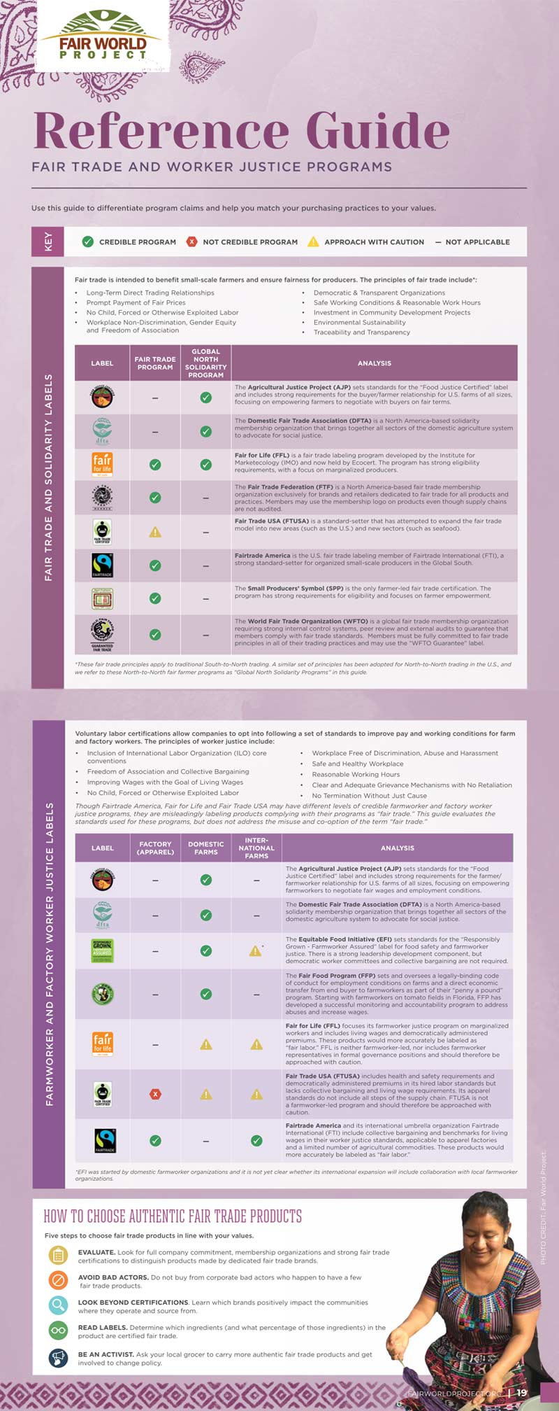 For a Better World Issue 18 Reference Guide