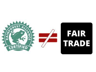 Rainforest Alliance does not equal fair trade